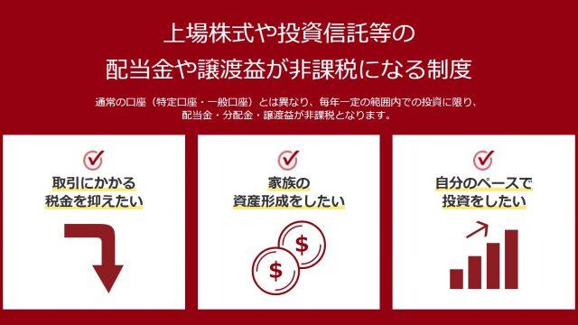 岡三オンライン証券 積立NISA